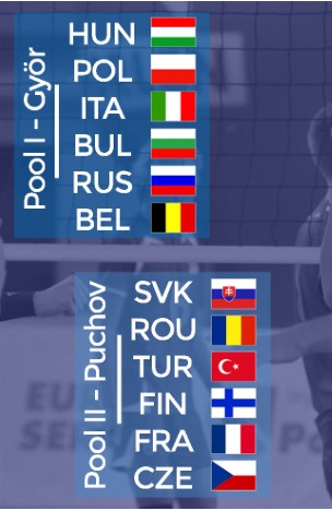 The Under 19 European Volleyball Championship - Men gets under way in Hungary and Slovakia!